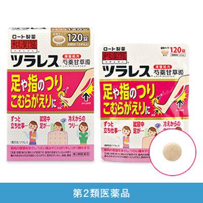 【第2類医薬品】ツラレス
