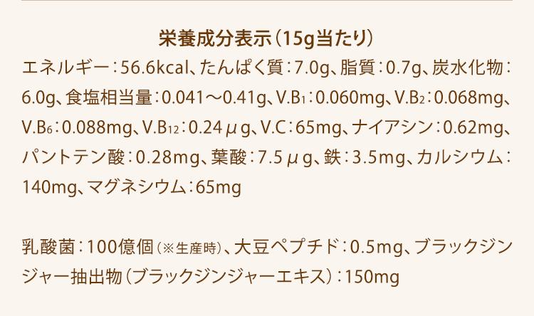 栄養成分表示(15g当たり)エネルギー:56.6kcal、たんぱく質:7.0g、脂質:0.7g、炭水化物:6.0g、食塩相当量:0.041~0.41g、V.B1:0.060mg、V.B2:0.068mg、V.B6:0.088mg、V.B12:0.24μg、V.C:65mg、ナイアシン:0.62mg、パントテン酸:0.28mg、葉酸:7.5μg、鉄:3.5mg、カルシウム:140mg、マグネシウム:65mg 乳酸菌:100億個(※生産時)、大豆ペプチド:0.5mg、ブラックジンジャー抽出物(ブラックジンジャーエキス):150mg