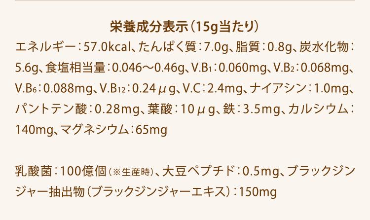栄養成分表示(15g当たり) エネルギー:57.0kcal、たんぱく質:7.0g、脂質:0.8g、炭水化物:5.6g、食塩相当量:0.046~0.46g、V.B1:0.060mg、V.B2:0.068mg、V.B6:0.088mg、V.B12:0.24μg、V.C:2.4mg、ナイアシン:1.0mg、パントテン酸:0.28mg、葉酸:10μg、鉄:3.5mg、カルシウム:140mg、マグネシウム:65mg 乳酸菌:100億個(※生産時)、大豆ペプチド:0.5mg、ブラックジンジャー抽出物(ブラックジンジャーエキス):150mg